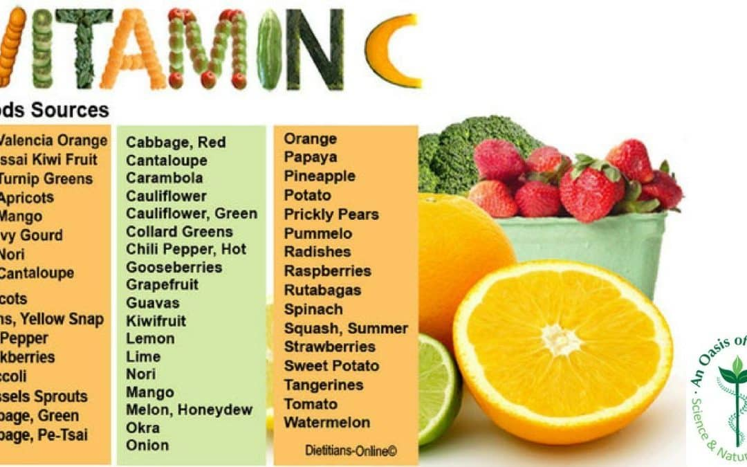 Health Benefits Of Vitamin C