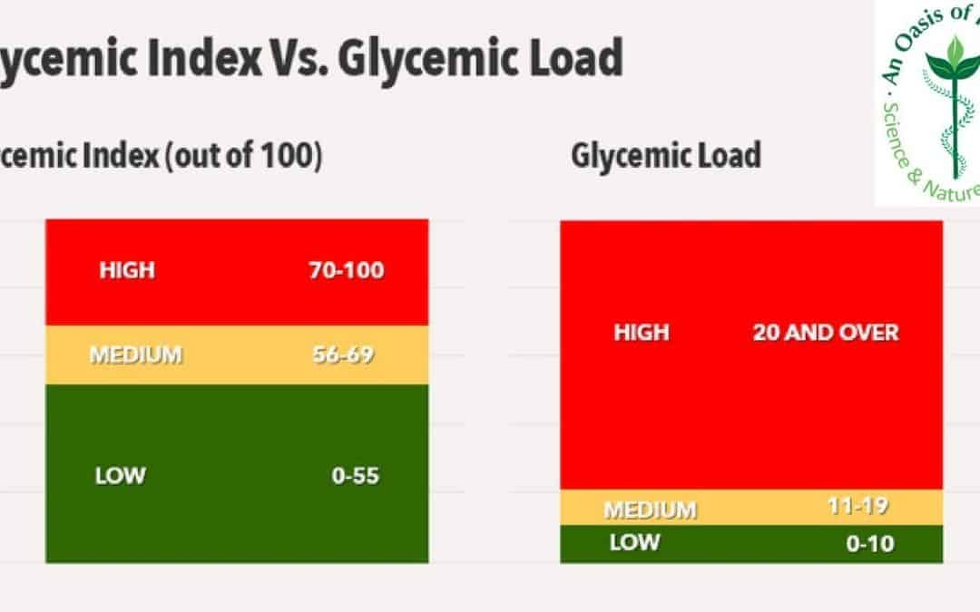 Glycemic Index Versus Glycemic Load Is There A Difference?