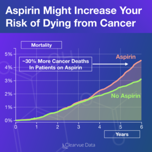 stop taking aspirin